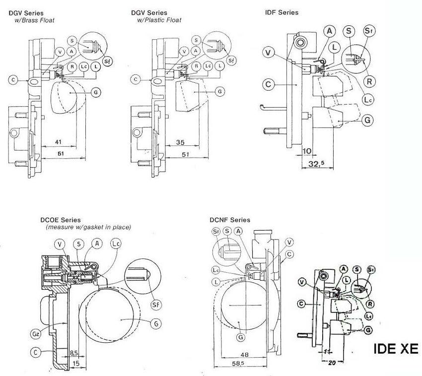 edelbrock carburetor linkage diagram  edelbrock  free